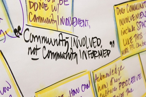 """View of a whiteboard, highlighting text that reads """"Community Involved, NOT community informed"""""""